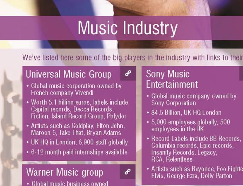 Careers in the Music Industry