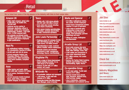 Careers in Retail