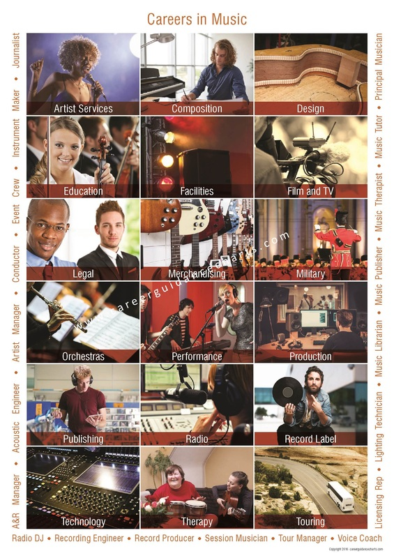 Music Careers Poster